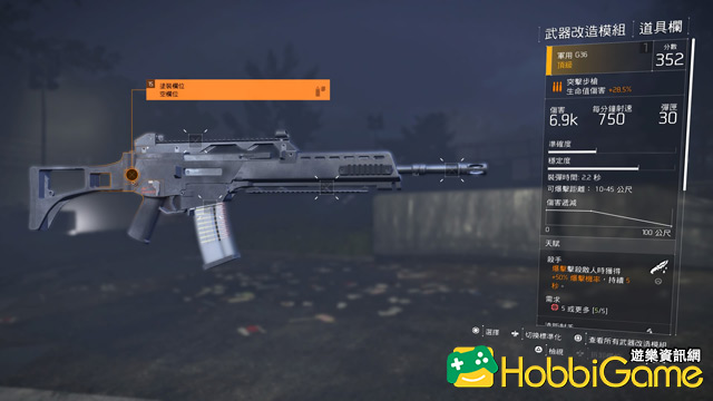 The Division 2 突擊步槍(Assault Rifles)